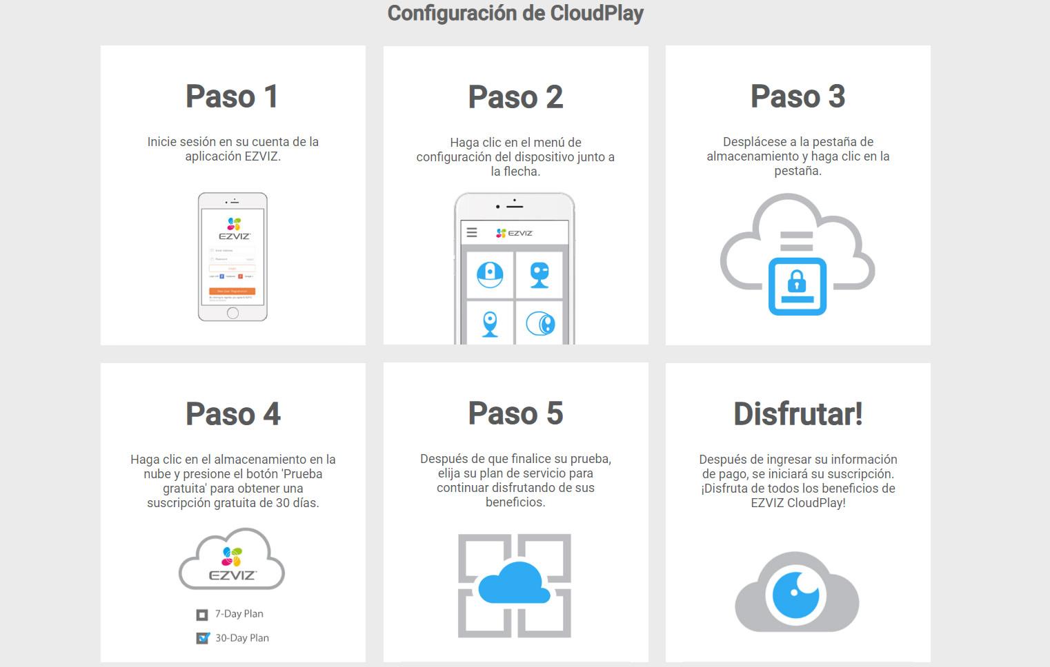 Configuración de CloudPlay
